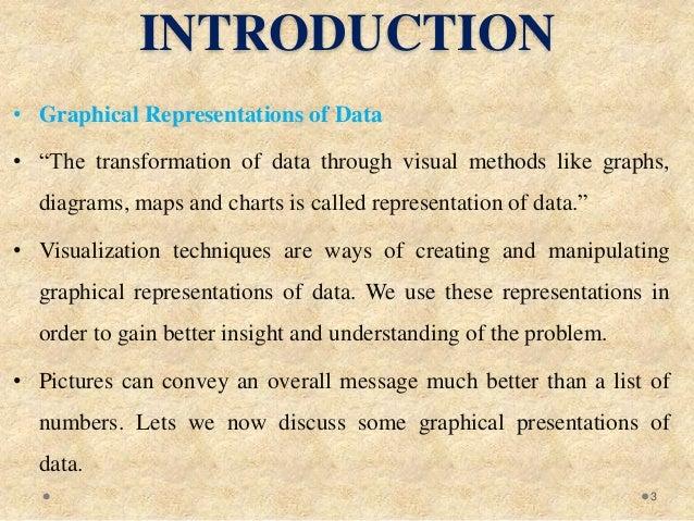 Graphical representation of data.