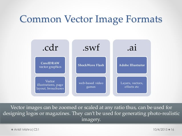 basic introduction to graphic file formats