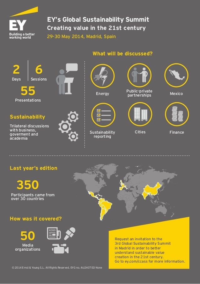 EY's Global Sustainability Summit Creating value in the 21st century What will be discussed? How was it covered? 50 Media ...