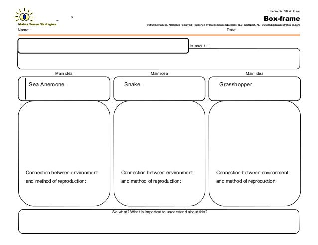 prewriting outline template - graphic organizer for sexual reproduction