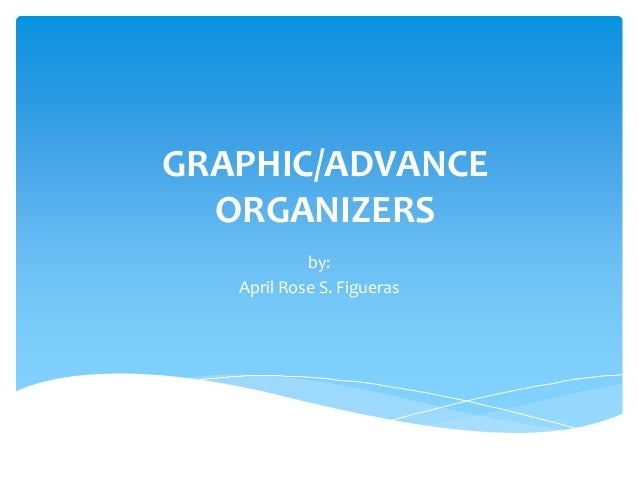 GRAPHIC/ADVANCE ORGANIZERS by: April Rose S. Figueras