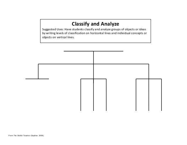 the skillful teacher saphier pdf