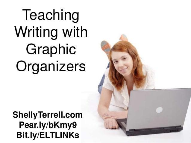 TeachingWriting with  GraphicOrganizersShellyTerrell.com Pear.ly/bKmy9 Bit.ly/ELTLINKs