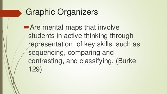 Affordable price critical thinking skills graphic organizers critical thinking skills graphic organizers sciox Images