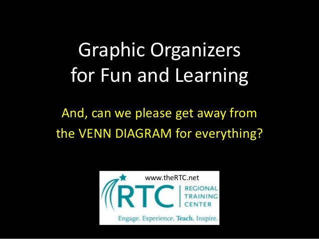 Graphic Organizers for Fun and Learning And, can we please get away from the VENN DIAGRAM for everything? www.theRTC.net