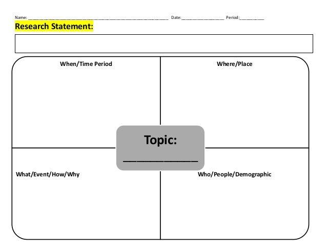 5 paragraph research essay outline