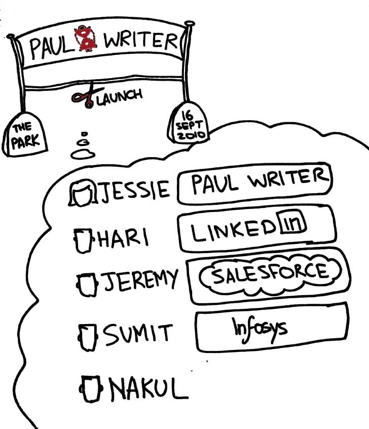 Graphic Recording of the launch of Paul Writer by Ashely Vinil