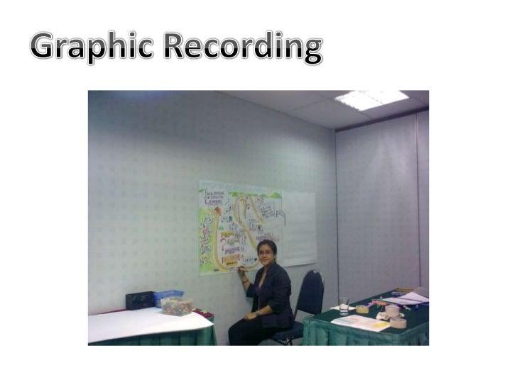 Graphic recording n facilitation Slide 2