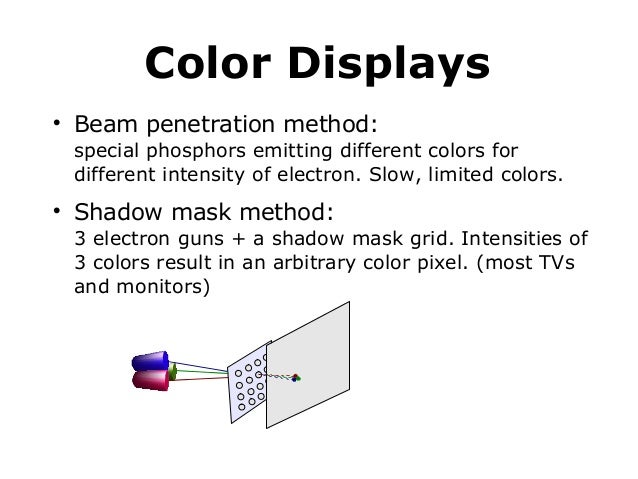 Color Displays   Beam penetration method: special phosphors emitting different colors for different intensity of electron...