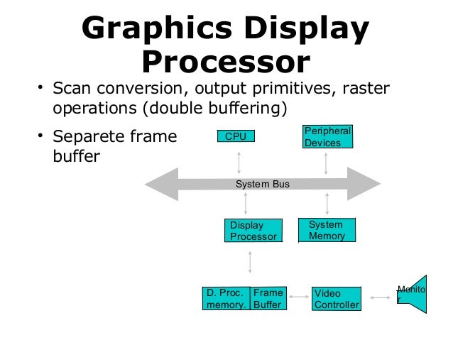 Graphics Display Processor      Scan conversion, output primitives, raster operations (double buffering) Separete frame ...