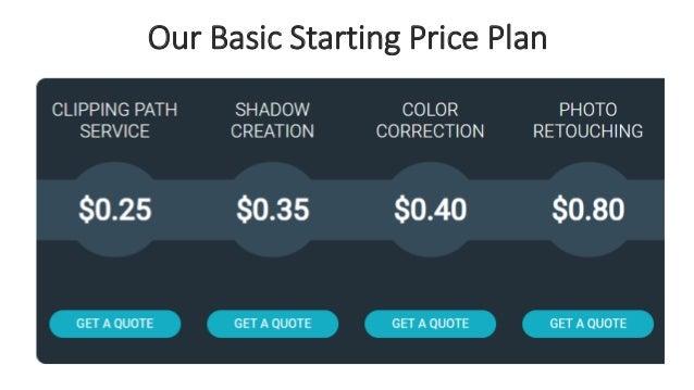 Our Basic Starting Price Plan