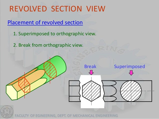 how to draw a revolved section