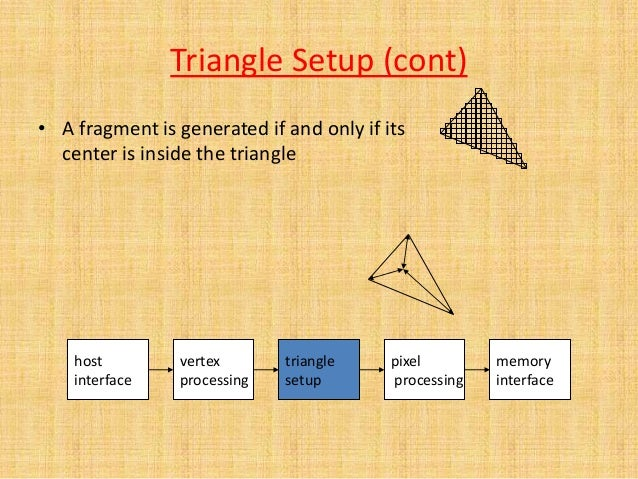 Triangle Setup (cont) • A fragment is generated if and only if its center is inside the triangle host interface vertex pro...