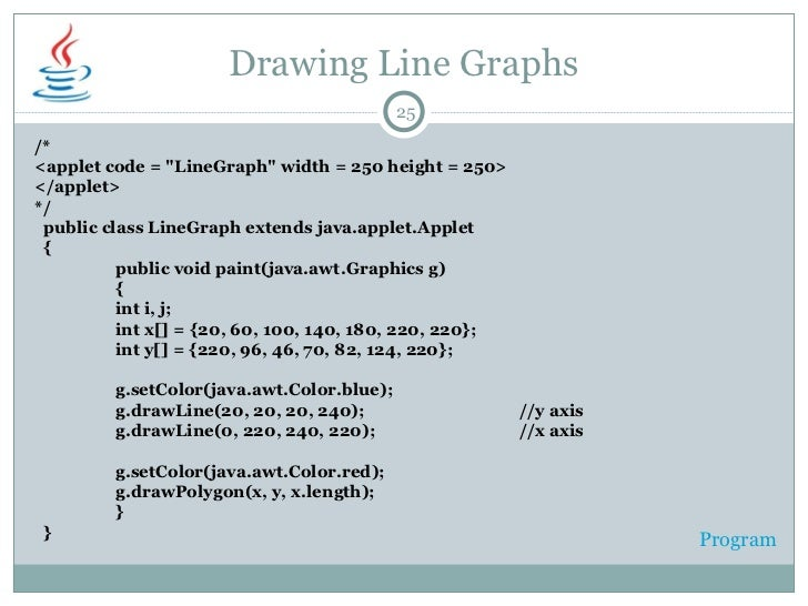 Graphics In Java Java And Graphics Help Principle 7