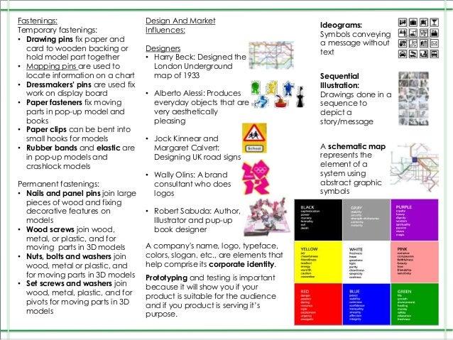 aqa enterprise and employability coursework