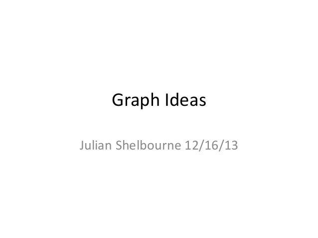 Graph Ideas Julian Shelbourne 12/16/13