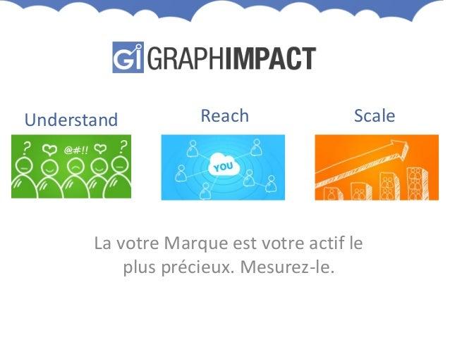 Understand          Reach              Scale       La votre Marque est votre actif le           plus précieux. Mesurez-le.