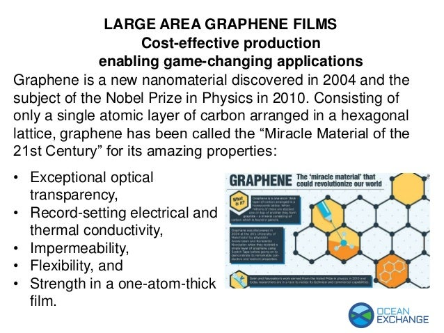 Graphene is a new nanomaterial discovered in 2004 and the subject of the Nobel Prize in Physics in 2010. Consisting of onl...