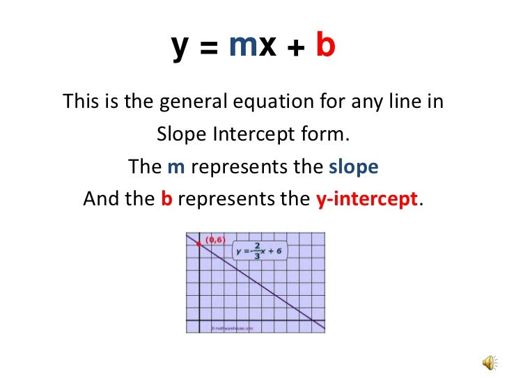 Graphing a line using Slope-Intercept form