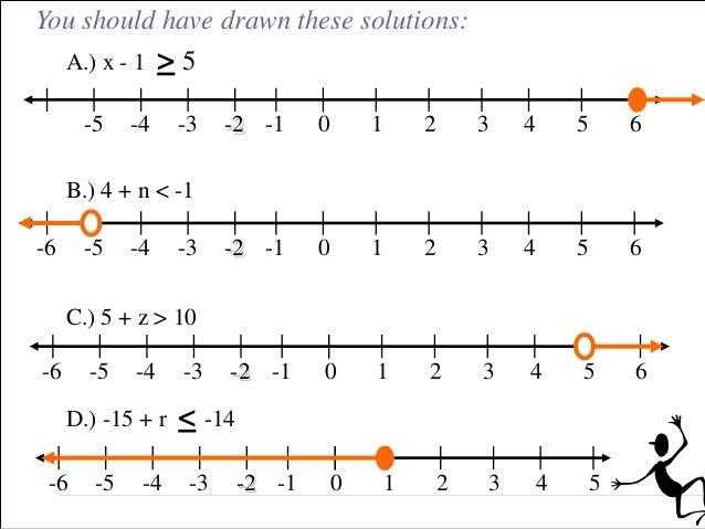 Graphing inequalities edmodo 10 16-2012