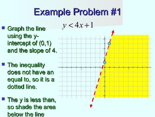 Grade 6 » Expressions & Equations