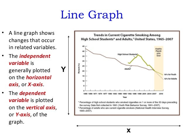 how to draw a scientific graph