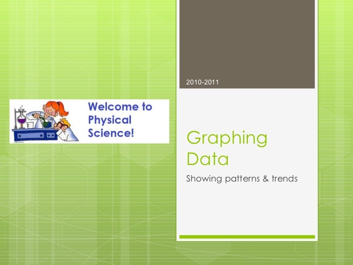Graphing Data Showing patterns & trends 2010-2011