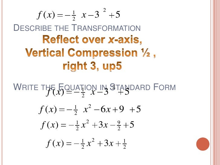 Graphing Quadratic Vertex Form