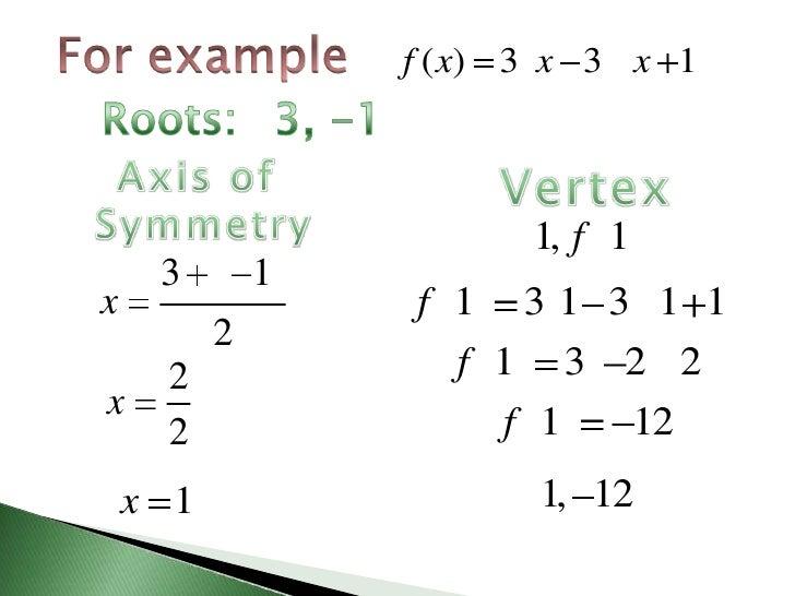 Graphing quadratics in intercept form