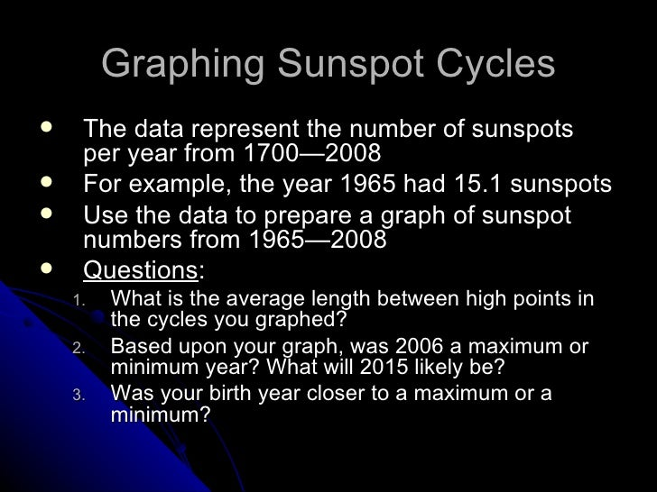 Graphing Sunspot Cycles <ul><li>The data represent the number of sunspots per year from 1700—2008 </li></ul><ul><li>For ex...