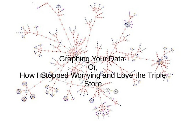 Graphing Your Data Or, How I Stopped Worrying and Love the Triple Store
