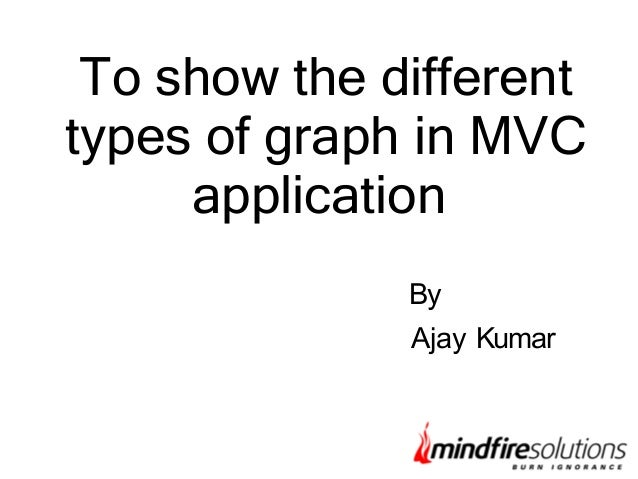 To show the different types of graph in MVC application By Ajay Kumar