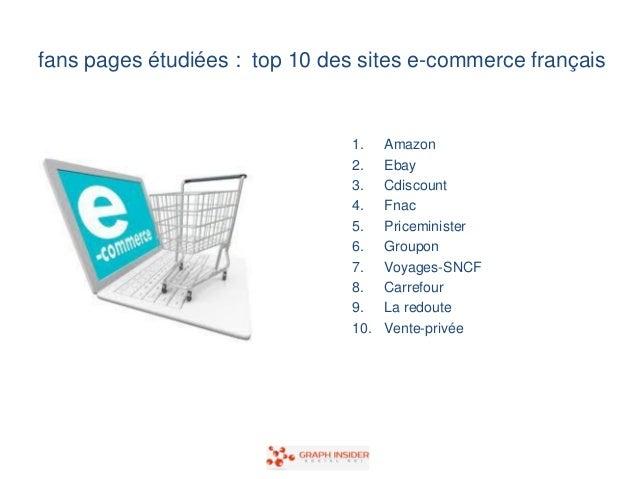 Graph insider ecommerce france social analytics octobre 2012 Slide 3