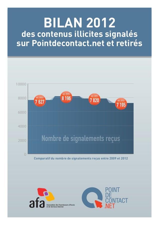Bilan 2012 des contenus illicites signaléssur Pointdecontact.net et retirés10000                          en 2010         ...