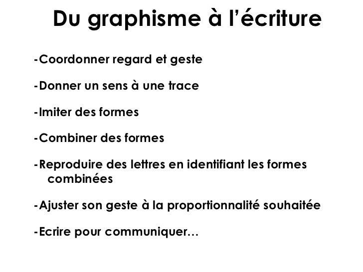 Du graphisme à l'écriture-Coordonner regard et geste-Donner un sens à une trace-Imiter des formes-Combiner des formes-Repr...