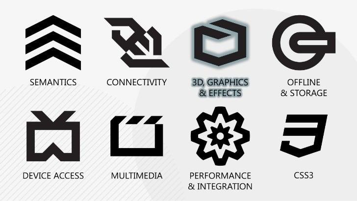 AMDEV: Graphismes avec html5 grâce à canvas et svg