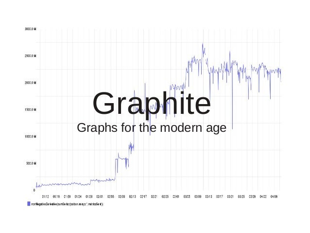 Graphite Graphs for the modern age