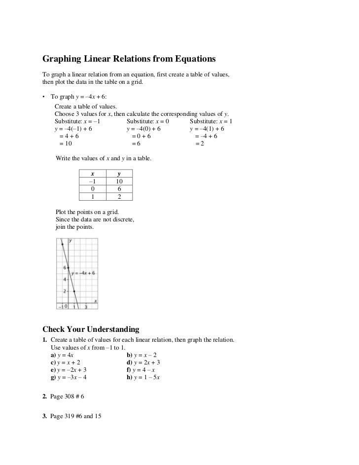 Graph linear equations worksheet – Graph Linear Equations Worksheet