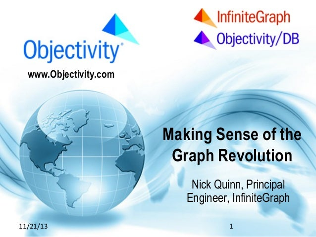 www.Objectivity.com  Making Sense of the Graph Revolution Nick Quinn, Principal Engineer, InfiniteGraph 11/21/13  1