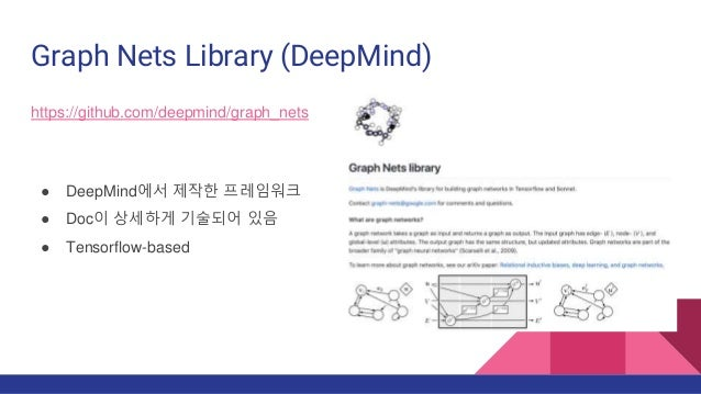 Graph Neural Network (한국어)