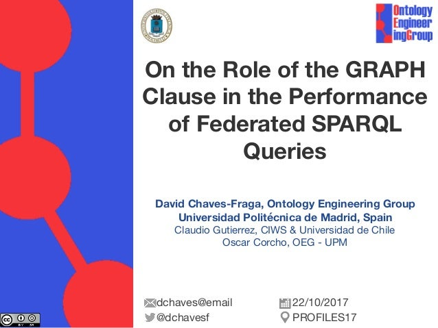 David Chaves-Fraga, Ontology Engineering Group Universidad Politécnica de Madrid, Spain Claudio Gutierrez, CIWS & Universi...