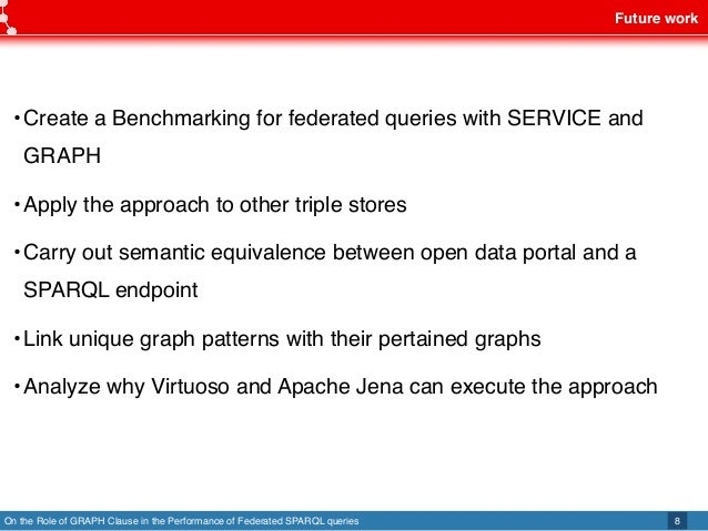 On the Role of GRAPH Clause in the Performance of Federated SPARQL queries Future work 8 •Create a Benchmarking for federa...
