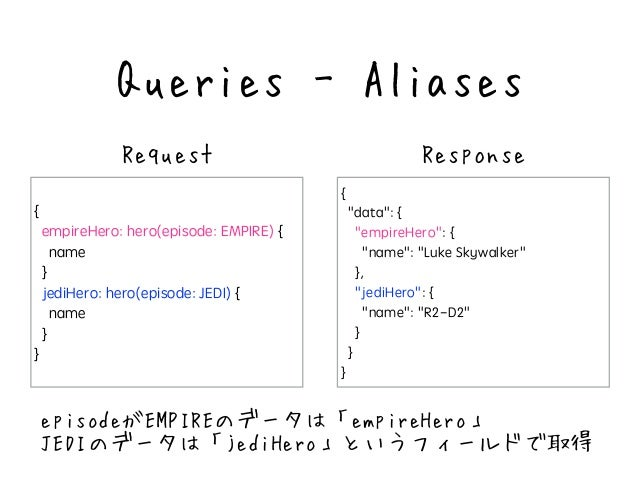 "query HeroNameAndFriends($episode: Episode) { hero(episode: $episode) { name friends { name } } } VALIABLES { ""ep..."