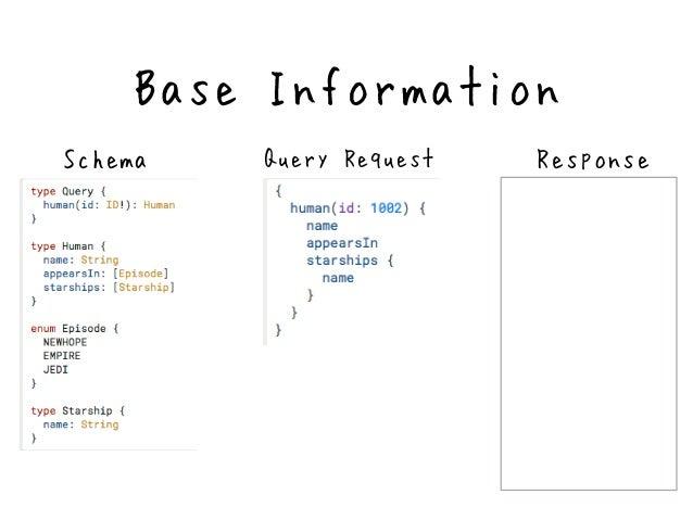 Human: { name(obj, args, context) { return obj.name } } Humanオブジェクトが使える状態になったので フィールドの値も何を返却するのか定義する。 Trivial Resolve...