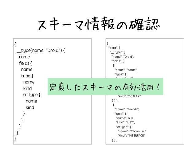 const schema = buildSchema(` type Query { hello: String world: String } `); const root = { hello: () => 'Hello!', world: (...