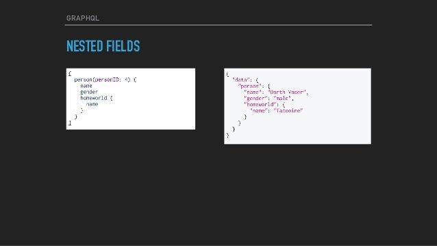 GraphQL And Relay Modern