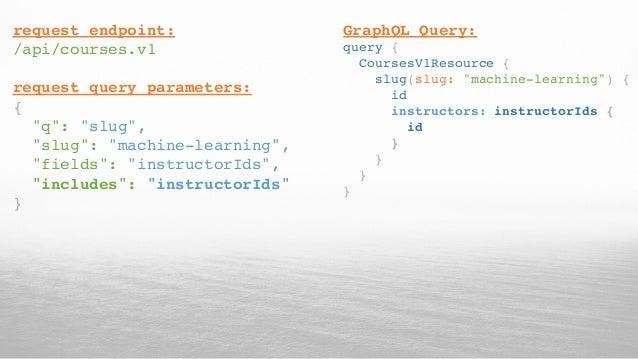 Try These Machine Learning Coursera Github {Mahindra Racing}