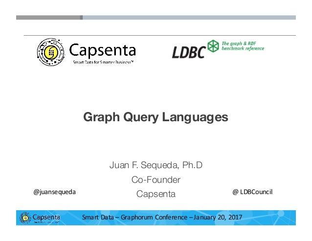 Smart Data for Smarter Business | © 2016 Capsenta | capsenta.com Graph Query Languages Juan F. Sequeda, Ph.D Co-Founder Ca...