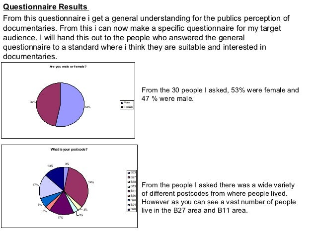 Questionnaire ResultsFrom this questionnaire i get a general understanding for the publics perception ofdocumentaries. Fro...