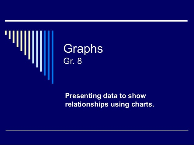 GraphsGr. 8Presenting data to showrelationships using charts.
